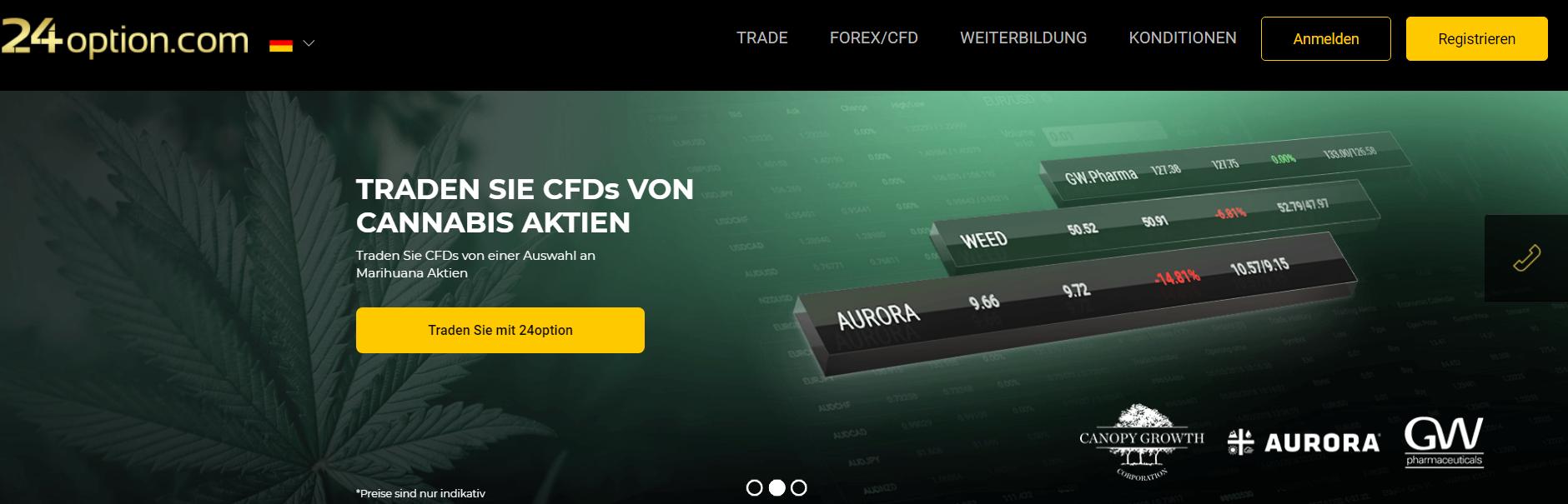24option bietet verschiedenste Aktien auf CFDs an