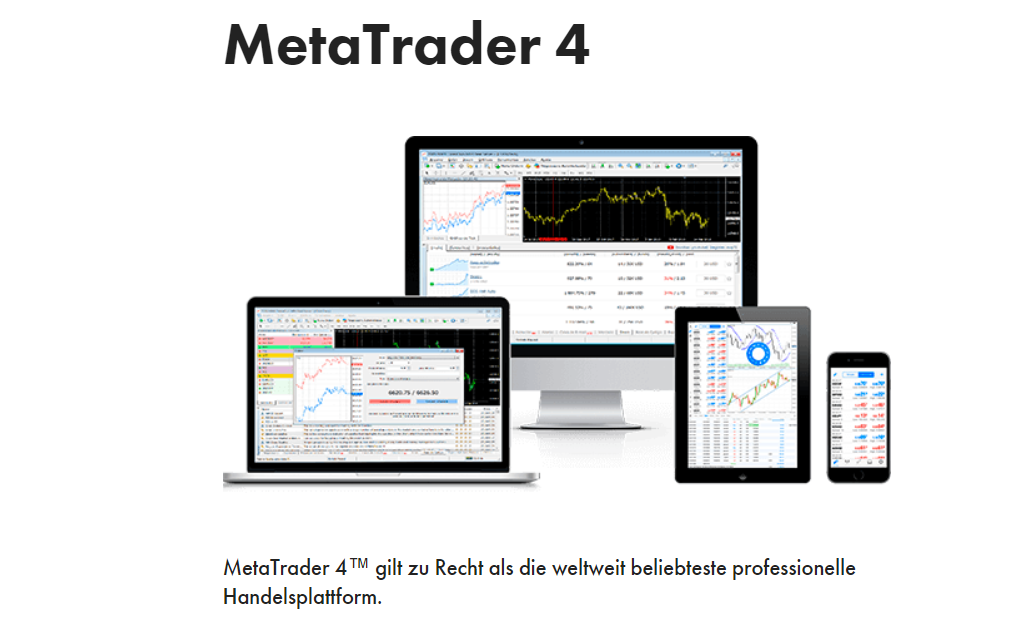 Libertex Metatrader 4