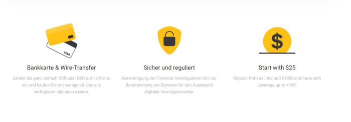 Cryptology Test